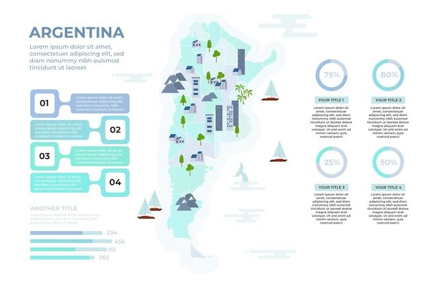 Plansza mapy argentyny w płaskiej konstrukcji