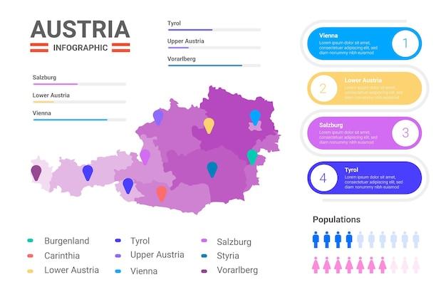 Plansza mapy austrii w płaskiej konstrukcji