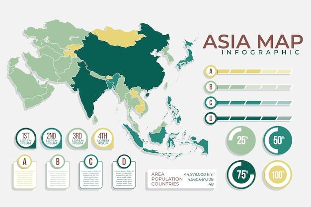 Plansza mapy azji w płaskiej konstrukcji