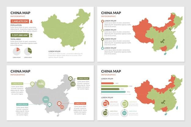Plansza mapy chin