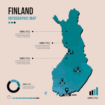 Plansza mapy finlandii w płaskiej konstrukcji
