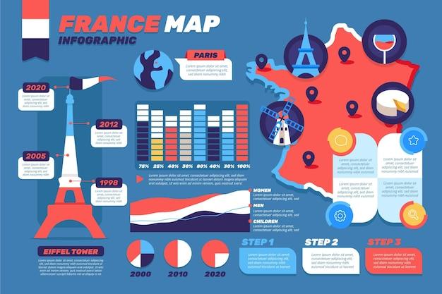 Plansza mapy francji w płaskiej konstrukcji