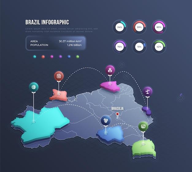 Plansza mapy izometrycznej brazylii
