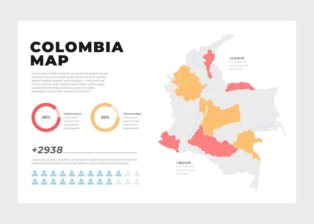 Plansza mapy kolumbii w płaskiej konstrukcji