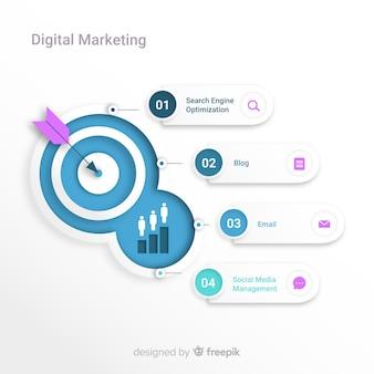 Plansza marketingu cyfrowego
