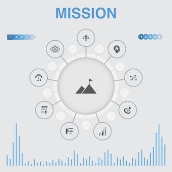 Plansza misji z ikonami. zawiera takie ikony jak rozwój, pasja, strategia, wydajność