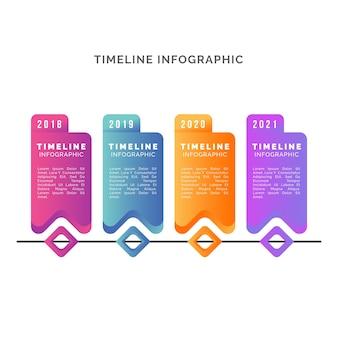 Plansza na osi czasu gradientu szablon
