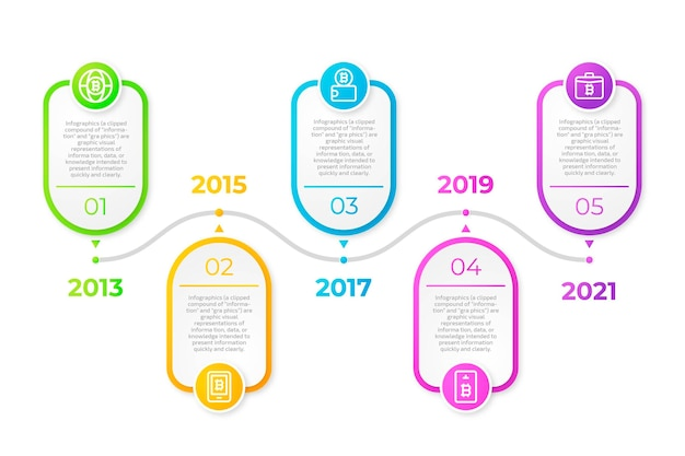 Plansza na osi czasu kolorowy design