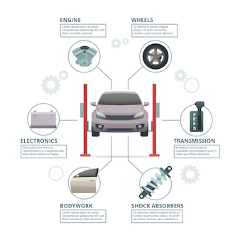 Plansza naprawy samochodu. części do przemysłu samochodowego tuning samochodowy koła transmisyjne amortyzatory silnika. zdjęcia technika