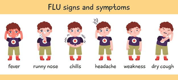 Plansza objawów grypy. choroba przeziębienie, objawy grypy lub koronawirusa, katar, ból głowy, gorączka i kaszel