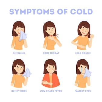 Plansza objawów przeziębienia lub grypy. gorączka i kaszel, ból gardła. idea leczenia i opieki zdrowotnej. ilustracja