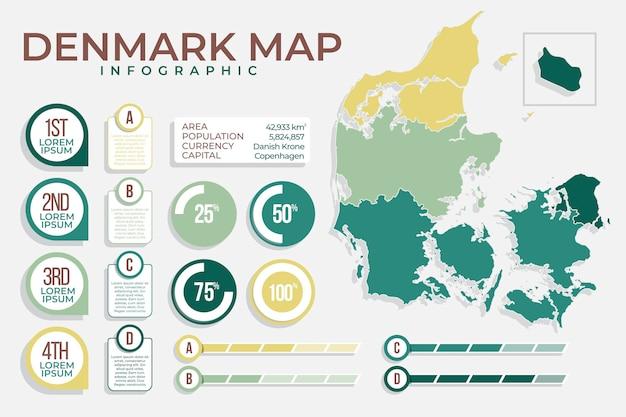 Plansza płaska mapa danii