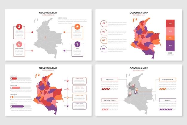 Plansza płaska mapa kolumbii