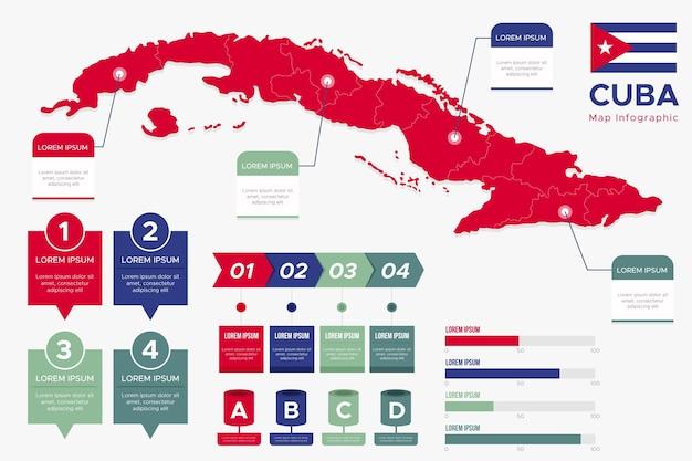 Plansza płaska mapa kuby