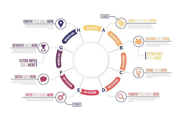 Plansza płaski diagram kołowy