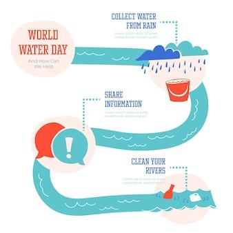 Plansza płaski światowy dzień wody