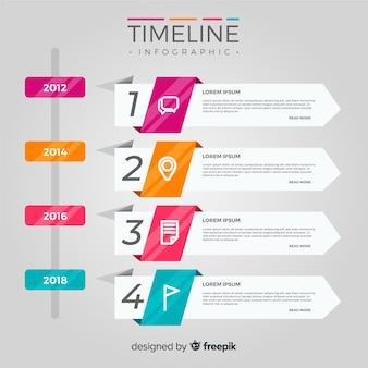 Plansza płaskie osi czasu