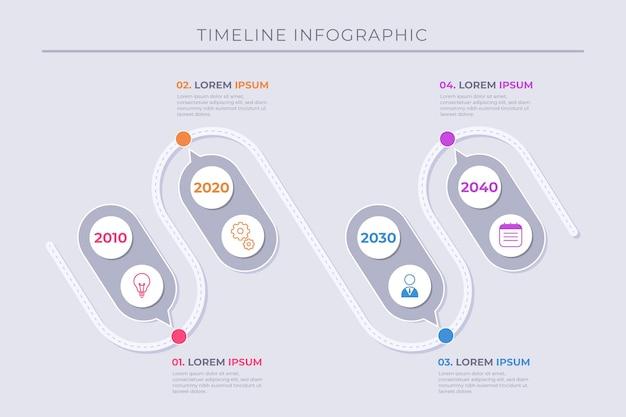 Plansza płaskiej osi czasu w różnych kolorach