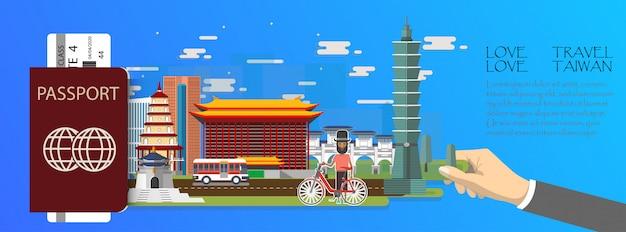 Plansza podróży infografika tajwanu