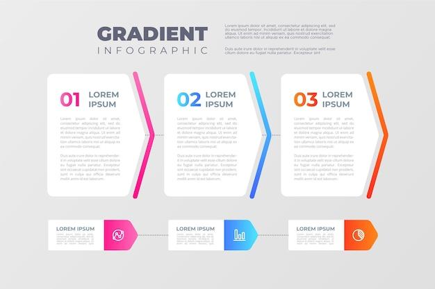 Plansza proces gradientu