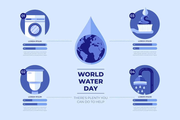 Plansza światowego dnia wody