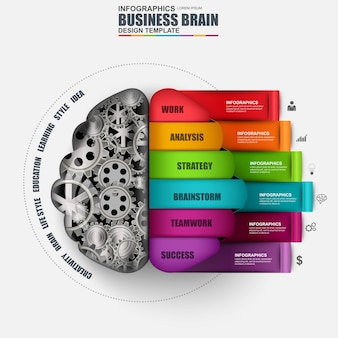 Plansza szablon wektor mózgu. może być stosowany do przepływu pracy, burzy mózgów