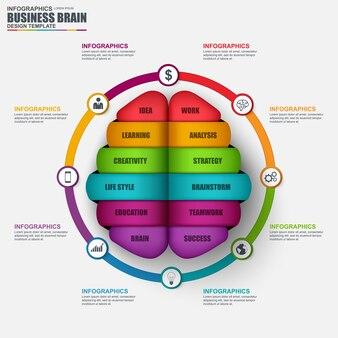 Plansza szablon wektor mózgu. może być stosowany do układu przepływu pracy, wizualizacji danych