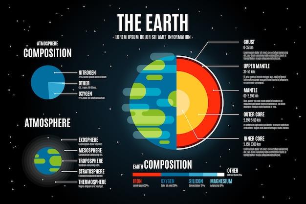 Plansza szczegółowe kolorowe struktury ziemi