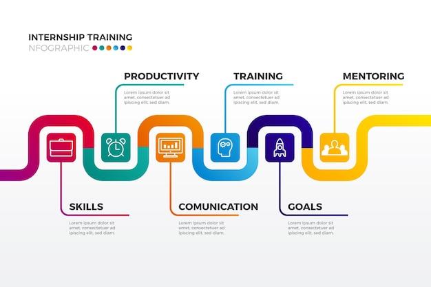 Plansza szkolenia stażowego