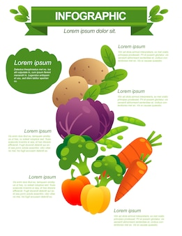 Plansza warzywa