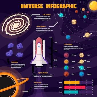 Plansza wszechświat płaska konstrukcja