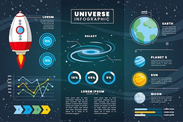 Plansza wszechświata w płaskiej konstrukcji