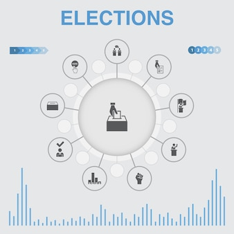 Plansza wyborów z ikonami. zawiera ikony takie jak głosowanie, urna wyborcza, kandydat, wyjdź z ankiety