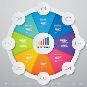 Plansza wykres cyklu dla prezentacji danych