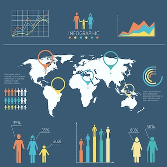 Plansza z ikonami ludzi i wykresami. mapa word z infografiką informacyjną, mapa ilustracyjna z infochartem