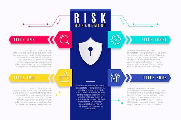 Plansza zarządzania ryzykiem