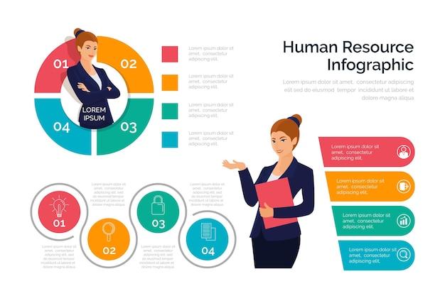 Plansza zasobów ludzkich