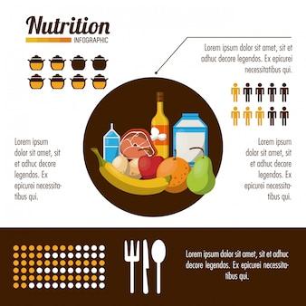Plansza żywienia i żywności