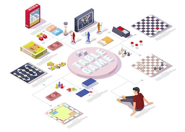 Planszowe gry planszowe wektor infographic. izometryczne gry stołowe dla dorosłych, dzieci. monopol, szachy, warcaby, puzzle, karty do gry