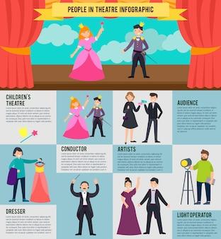 Płascy ludzie w koncepcji infographic teatru