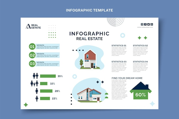 Płaska abstrakcyjna geometryczna infografika nieruchomości