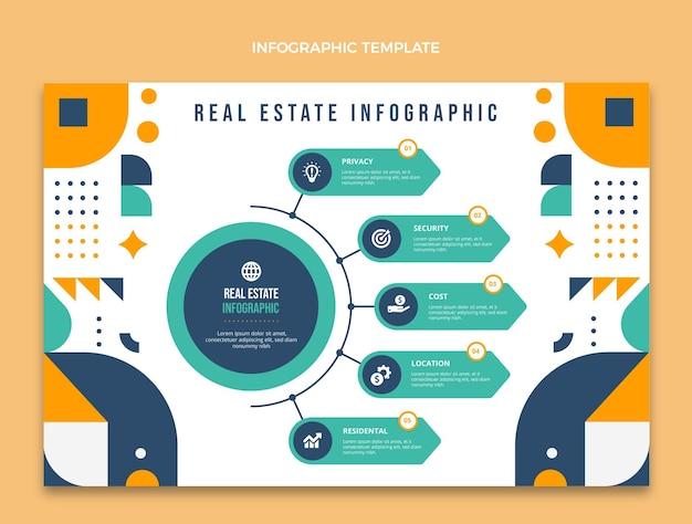 Płaska geometryczna infografika nieruchomości