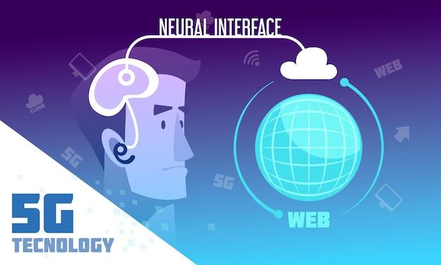 Płaska ilustracja biotechnologii przedstawiająca interfejs neuronowy przy użyciu technologii chmury internetowej 5g