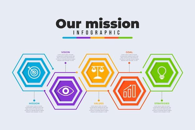Płaska infografika o naszej misji