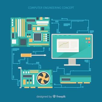 Płaska koncepcja inżynierii komputerowej