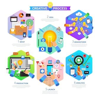 Płaska koncepcja koncepcja kreatywny proces rozpocząć od krótkiego, pomysł.