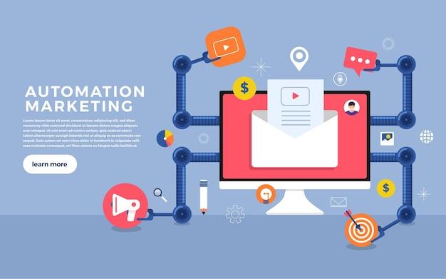 Płaska koncepcja marketingu automatyzacji. narzędzia marketingu cyfrowego. szablon projektu strony internetowej i baneru.