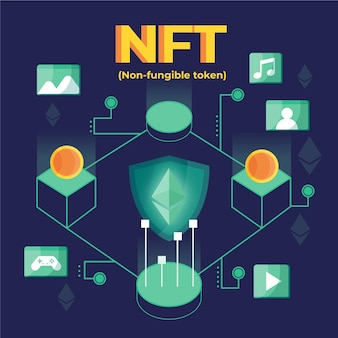 Płaska koncepcja nft