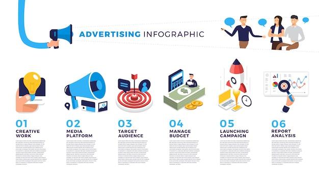 Płaska koncepcja planu procesu medialnego i strategia prezentowana przez infografikę