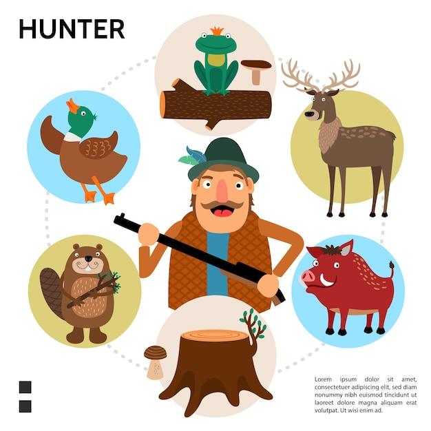Płaska koncepcja rundy polowania